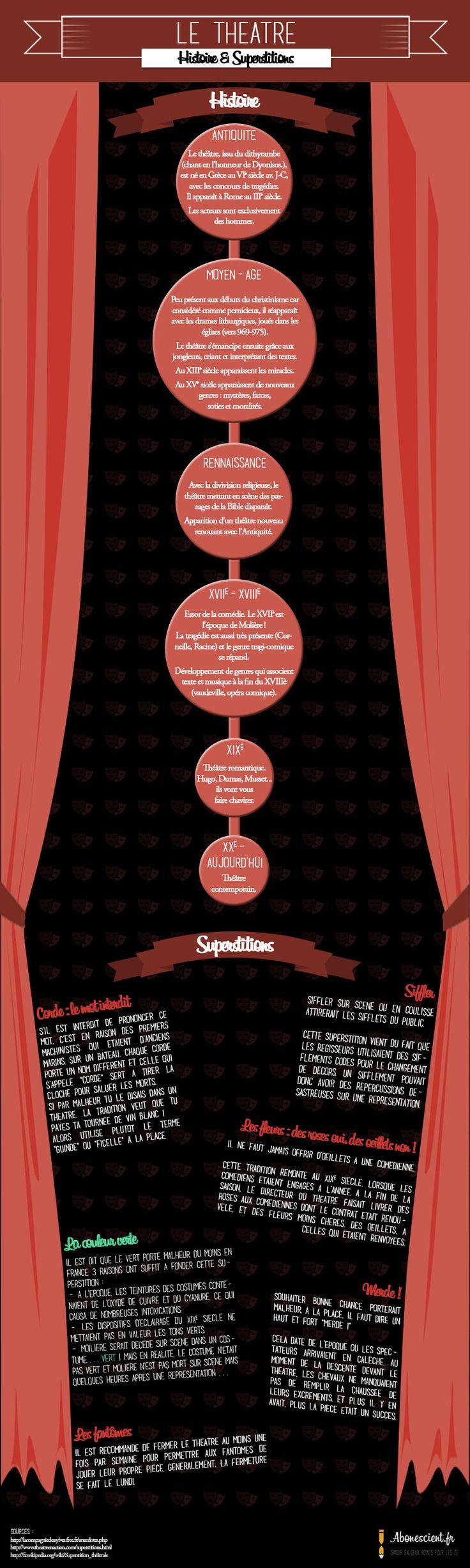 #Infographie sur l'histoire du #theatre et ses superstitions | A Bon Escient