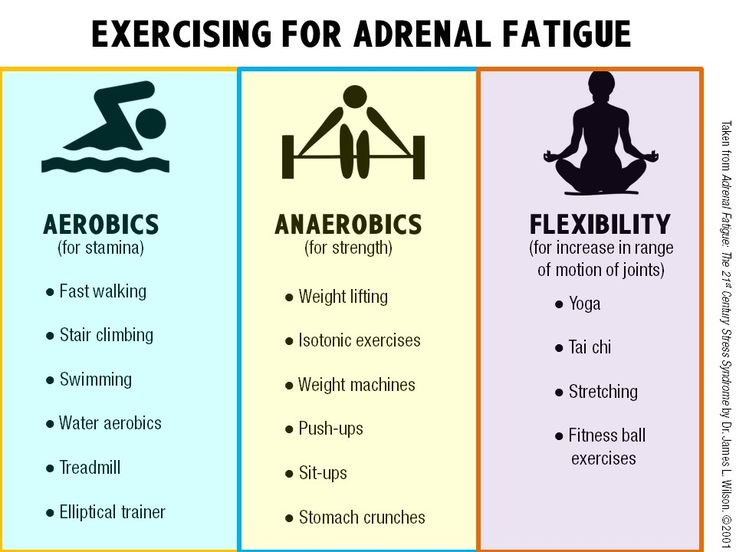 Adrenal fatigue symptoms:  symptoms include, but are not limited to:  1. Excessive fatigue and exhaustion, chronic fatigue  2. Non-refreshing sleep  3. Sleep disturbance, insomnia  4. Feeling overwhelmed or unable to cope  5. Craving salty and/or sweet foods  6. Sensitivity to light  7. Low stamina   8. Difficulty concentrating, brain fog  9. Poor digestion  10. Moody, angry