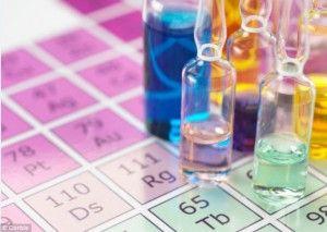 Lezione 4: la tavola periodica | Lezioni di scienze