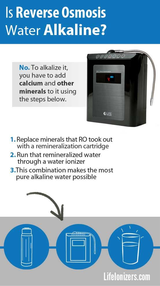 Is reverse osmosis water alkaline? No, but it can be alkalized for health.