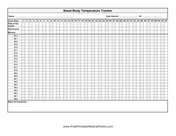 basal body temperature chart template - this basal body temperature chart is ideal for helping