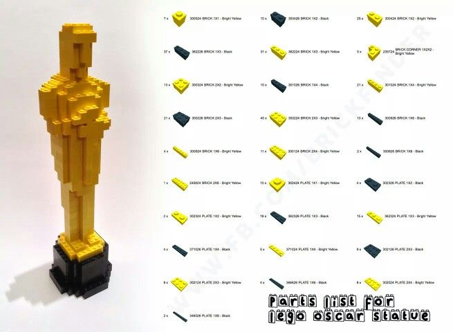 Make me a LEGO Oscar for my performance