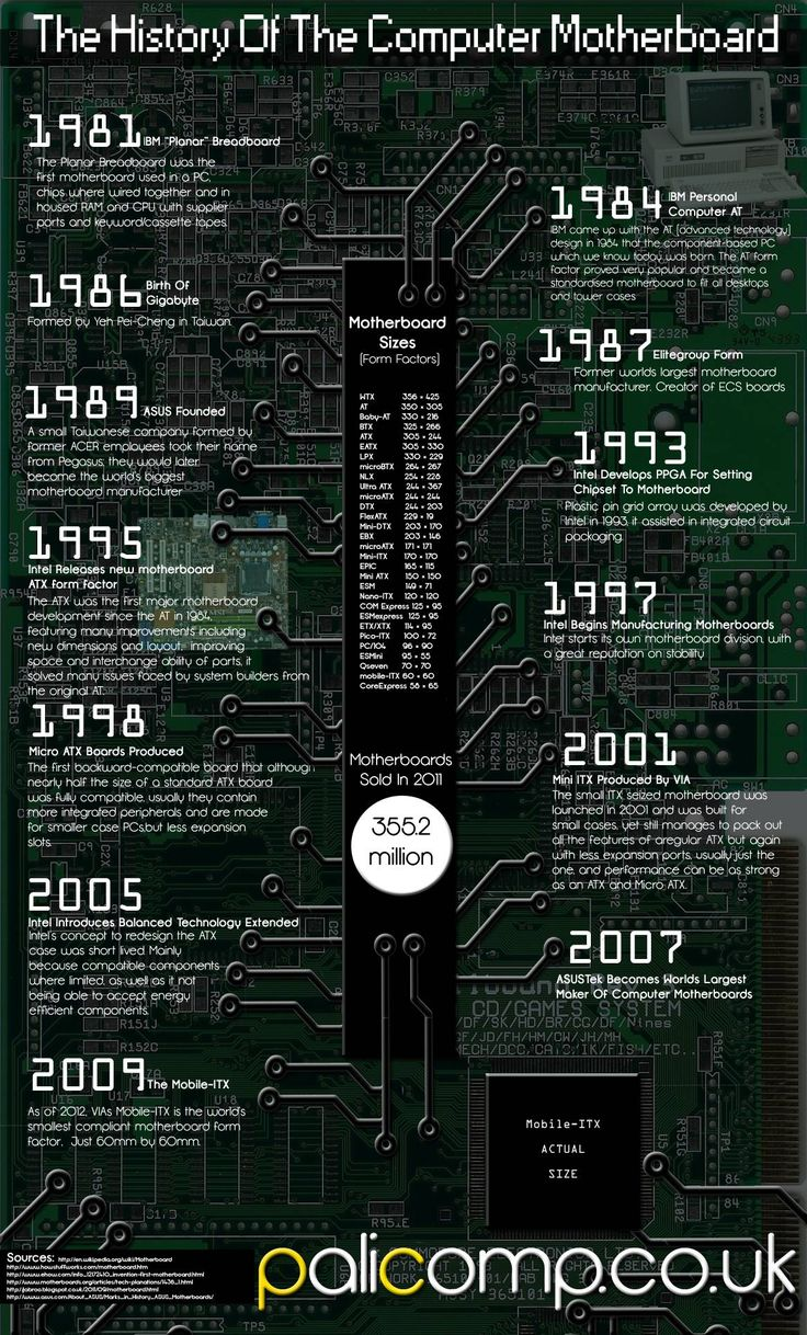 The History of the computer motherboard. #infografia #infographic