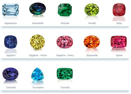 Every Precious And Semi Gemstones Has The Capacity To Give Out Cosmic Vibrations