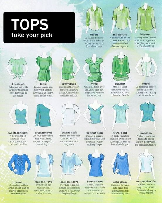 A Visual Dictionary of Tops More Visual Glossaries (for Her): Backpacks / Bags / Bra Types / Hats / Belt knots / Coats / Collars / Darts / Dress Shapes / Dress Silhouettes / Eyeglass frames / Eyeliner...