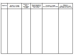 The 25+ best Cognitive behavioral therapy worksheets ideas on ...