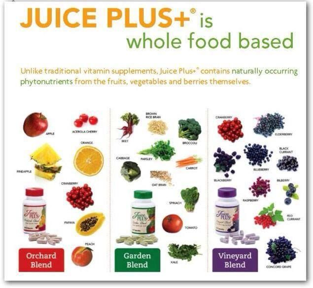 14 best Juice Plus images on Pinterest | Food nutrition ...