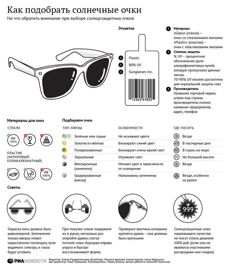 Как выбрать солнцезащитные очки | РИА Новости
