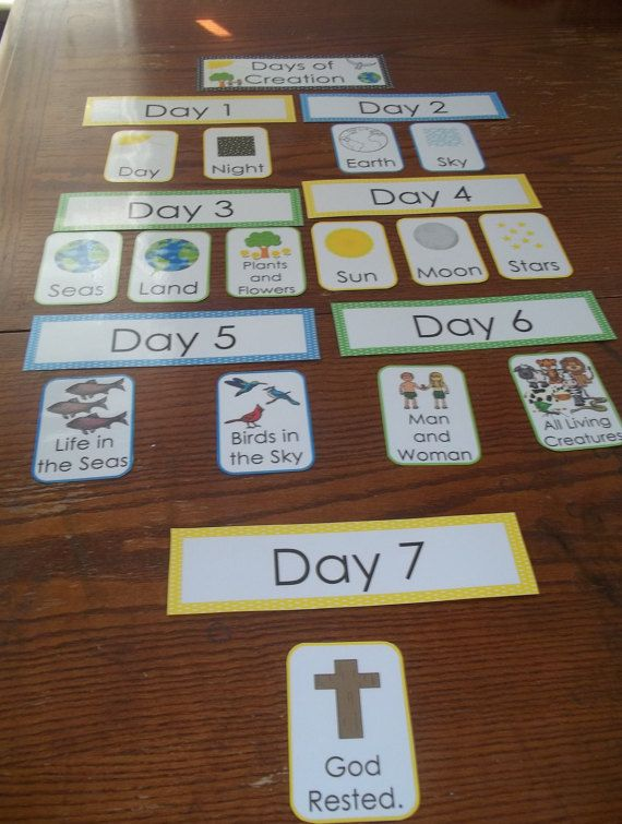 Laminated Days of Creation Bulletin Board Set. Daycare supplies and accessories. Homeschool, Preschool Bulletin Board Supplies.