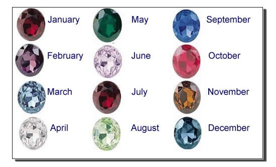 1000 images about birthstones on pinterest traditional