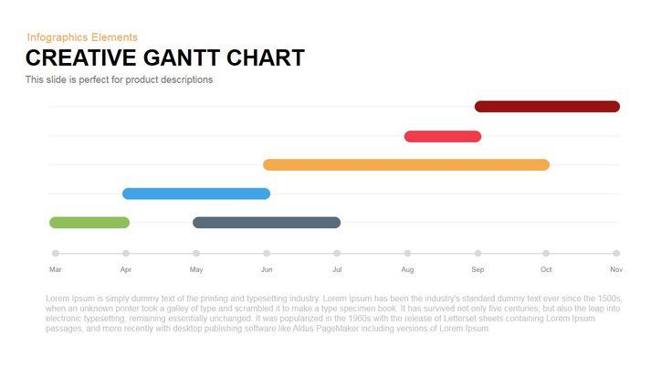 Best Gantt Chart Images On Pinterest Gantt Chart Project - Unique gantt chart ppt template design