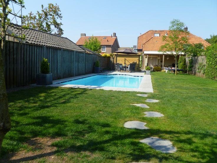 Privé zwembad in tuin