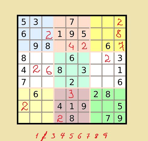 Pro Parinti: Matematica de la scoala si sudoku