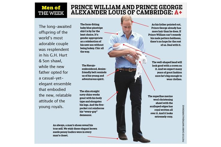 prince george christian single men There's one beloved wardrobe essential that you'll never spot prince george this is the reason why prince george is always wearing shorts boys and men in.
