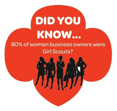 Did you know... 80% of women business owners were Girl Scouts?
