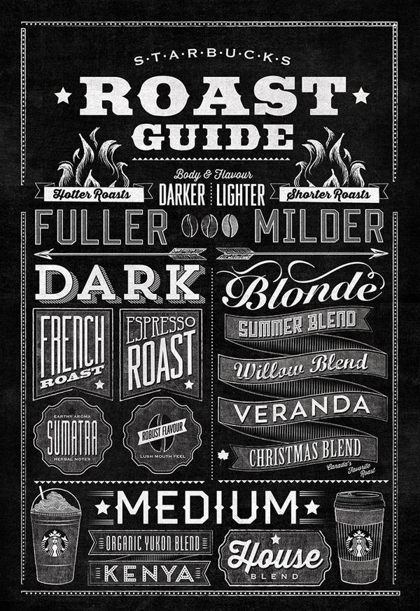 Roast Guide
