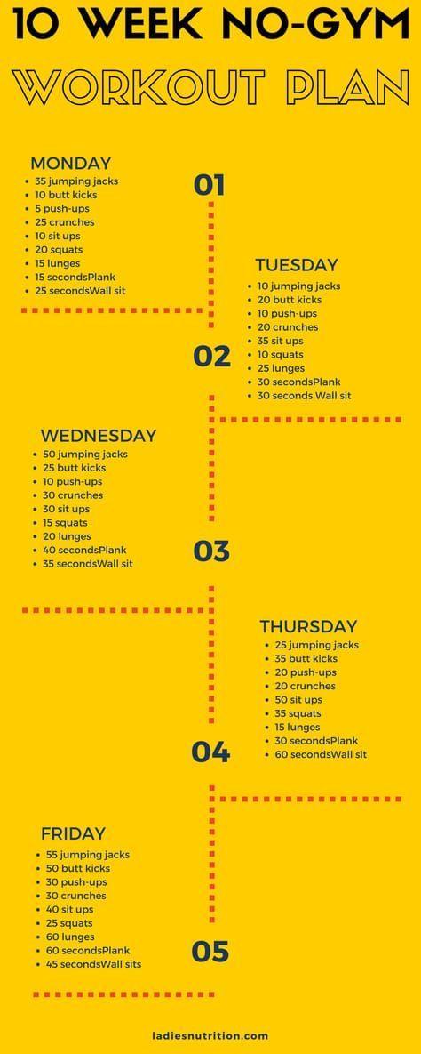 10 Week No-Gym Home Workout Plan That Is Guaranteed To Burn Fat – Diy
