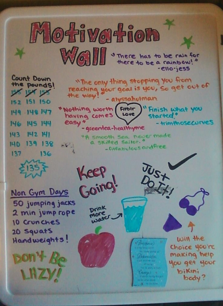 Love this idea! It's a motivation wall for working out. Grab quotes, diet plans, anything and post it up to keep motivated!