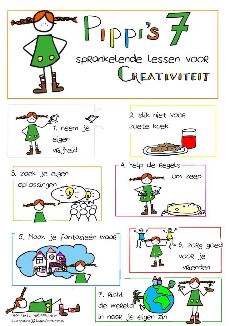 Leuke blog van Sigrid van Iersel op www.verhaallijnen.nl 'vroeg' om plaatjes. Een leuke combinatie van mijn twee passies: creatief denken (en daarna mag je Pippi best een held noemen) en visualiser...