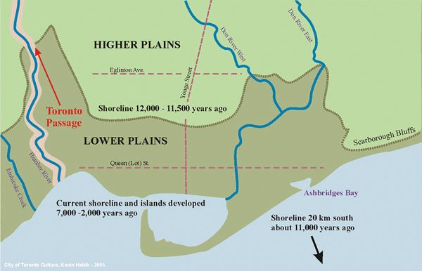 After the ice sheets retreated from southern Ontario, Lake Iroquois formed, with its shoreline located along the ridge at Davenport Hill. The lake drained to the Atlantic Ocean through New York until the St. Lawrence River opened about 11,700 years ago. Subsequently, it shrank dramatically in size. Lake Ontario then rose to its modern 19,000-square-kilometre size over a period of many thousands of years. (City of Toronto Culture)