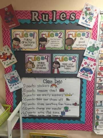 Classroom rules and Class Dojo reward point system