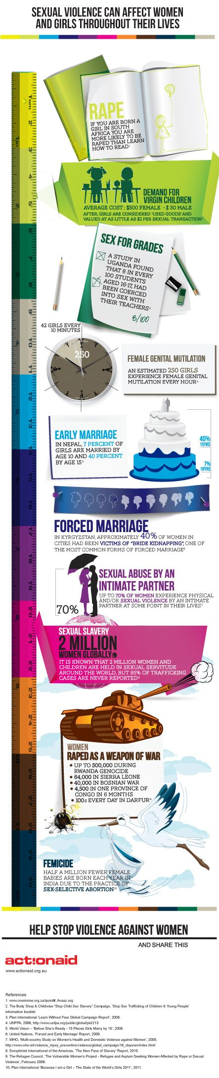 Sexual Violence Against Women – The hard truths [Infographic]:  Internet Site, Hard Truths,  Website, Human Sexual, Human Rights, Web Site, Affection Women, Infographic, Sexual Violence