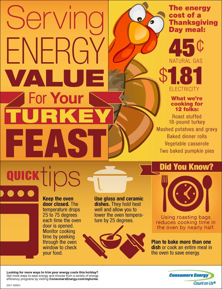 Consumers Energy shares quick tips and energy saving facts about Thanksgiving cooking!  #Consumers #ThanksgivingDinner #cookingtools #EnergyTips #SavingEnergy