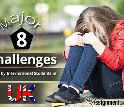 difficulties of studying abroad essay I had answered the same question in another thread 'what are the challenges of studying abroad' and i  surpass the disadvantages of studying abroad, here are.