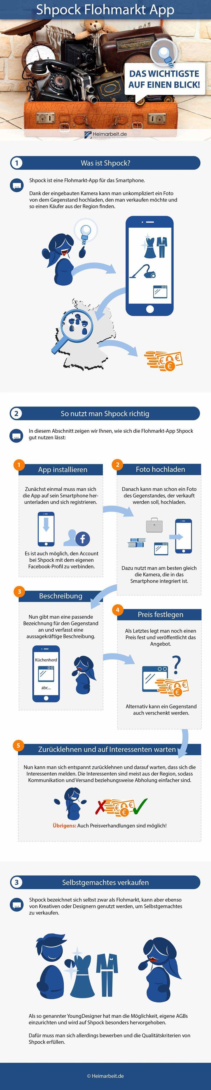 Flohmarkt, eBay oder Shpock? Hier erfahren Sie was Sie über die Shpock Flohmarkt-App wissen müssen. Damit können Sie sich schnell ein Bild machen, wo Sie Ihre gebrauchten Sachen am besten weiterverkaufen können.