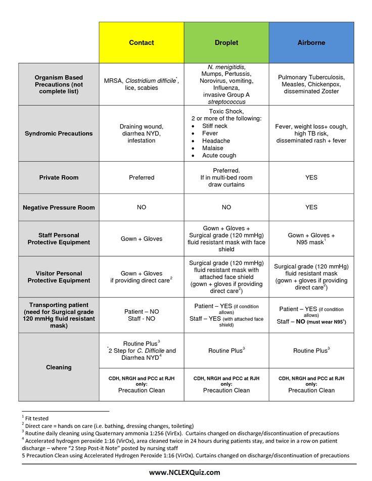 Pediatric Ekg Interpretation Cheat Sheet 0425