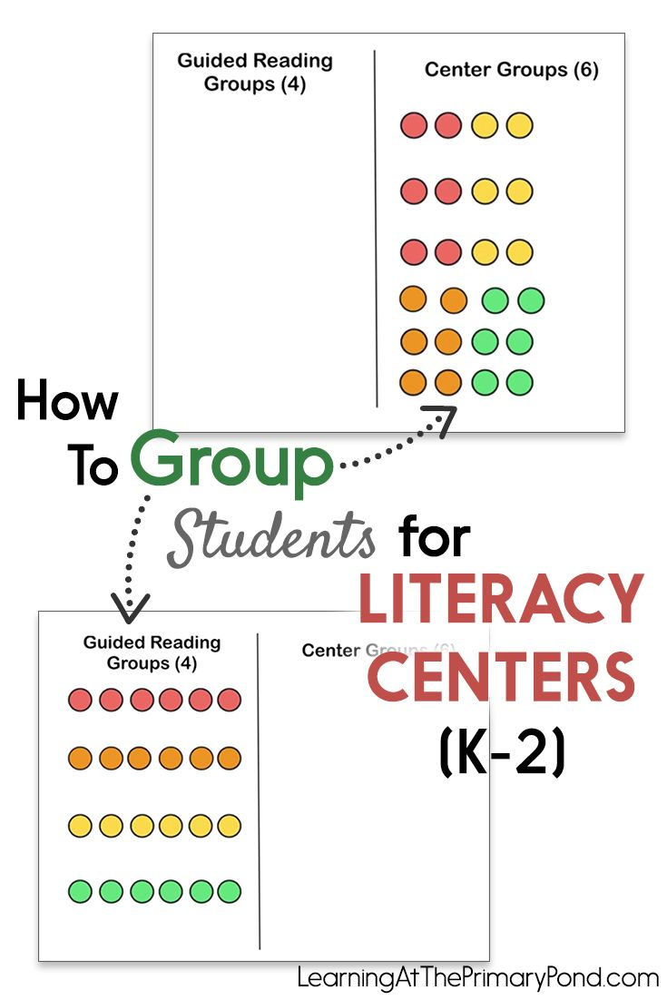This is my FAVORITE way for grouping students!! When I use this strategy, kids have opportunities to work in same-ability and mixed-ability groups for literacy centers. Love it!!