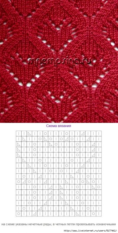 OPENWORK PATTERN FOR KNITTING RHOMBUSES