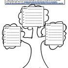 This full lesson plan details how to teach about the three branches of government using inquiry and hands-on learning. I taught this lesson to my c...