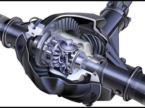 HOW IT WORKS: Car Differentials (720p) - YouTube