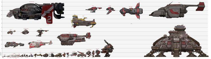 Starcraft to Scale: Terran Chart by xiaorobear.deviantart.com on @DeviantArt