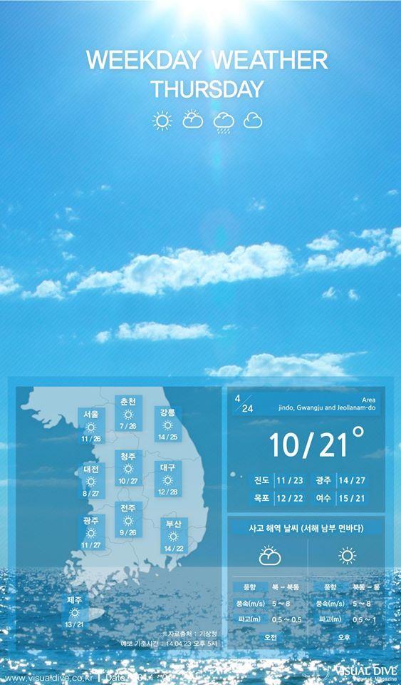 [4월 24일 내일날씨] 대체로 맑음… 한낮은 여름 날씨 [인포그래픽]  #weather  #Infographic ⓒ 비주얼다이브 무단…