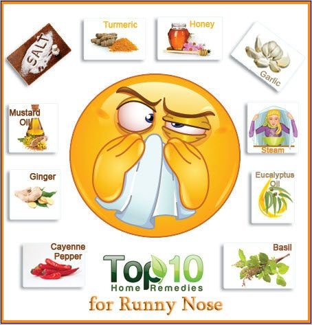 Home Remedies for a Runny Nose