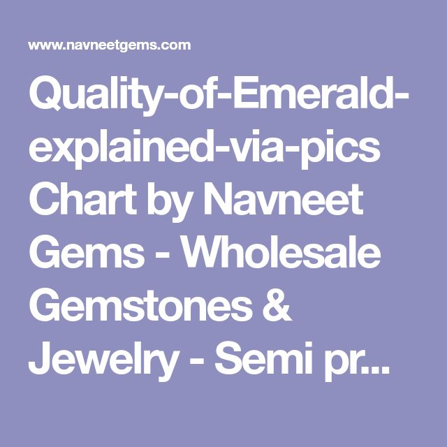 Quality-of-Emerald-explained-via-pics Chart by Navneet Gems - Wholesale Gemstones & Jewelry - Semi precious and Precious