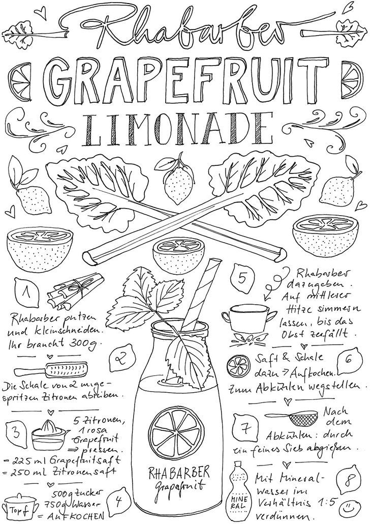 Rezept Fur Rhabarber Grapefruit Limonade Rezept Doodle Auf Fee Ist Mein Name Antikes Griechenland Sketchnotes Rezepte Antike Geschichte