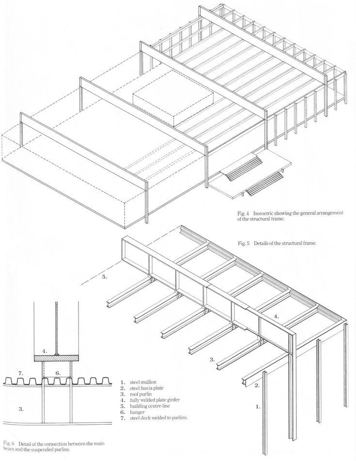 103 Best House Plans Images