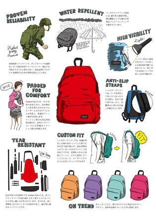 Padded Pak'r®(パデッドパッカー)が選ばれる理由とは? |BAG'S LIFE by EASTPAK | イーストパック