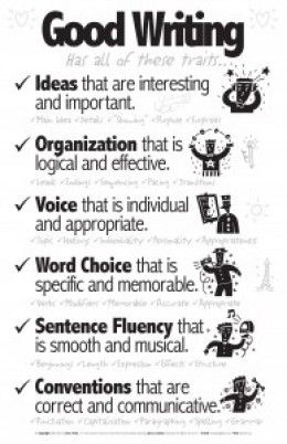 6 traits list. This would be an awesome list or poster to put in the classroom for students to look at all the time. This way, hopefully they always know what is expected of their writing.