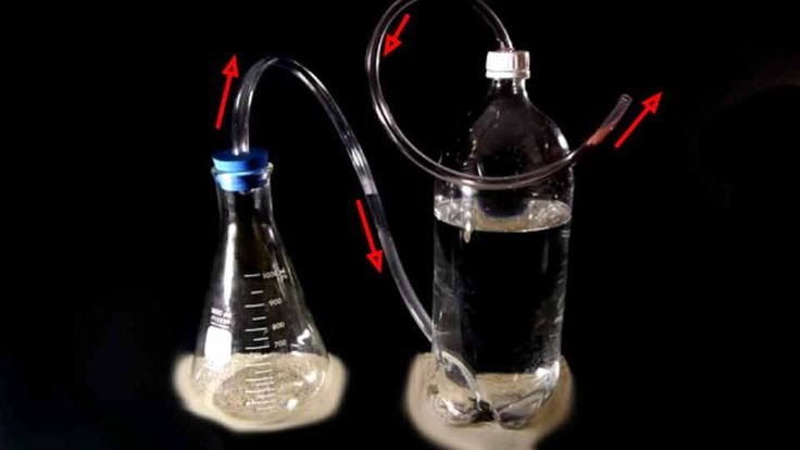 Method how to separate hydrogen from water without electrolysis easy, can be done at home with caution.