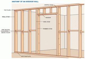 wall-construction