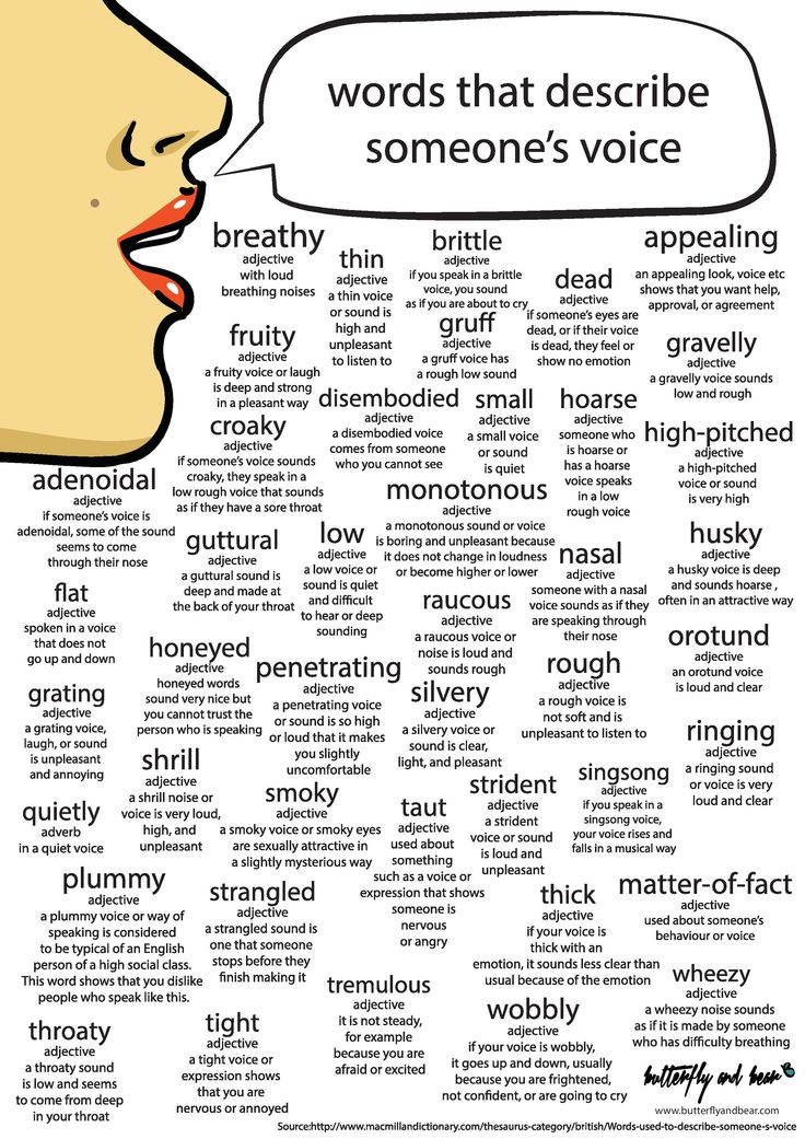 Best 25+ Said synonyms ideas on Pinterest Words to replace said - synonyms for resume writing