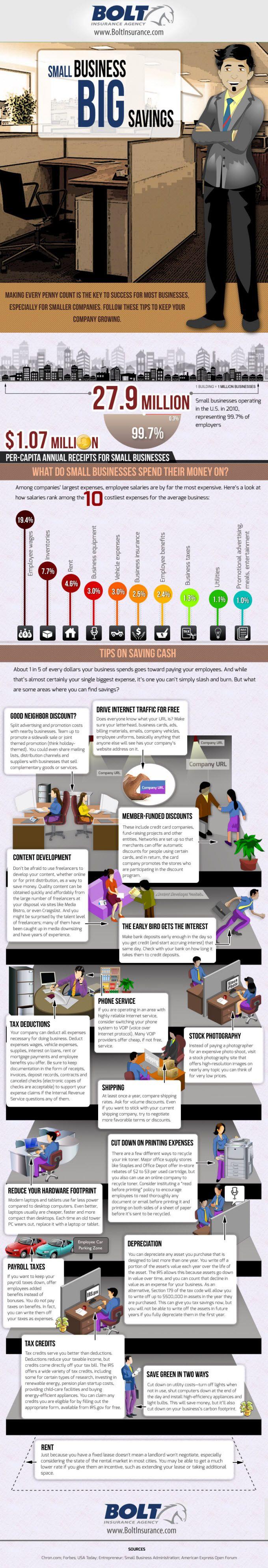 Small Business Big Savings Infographic