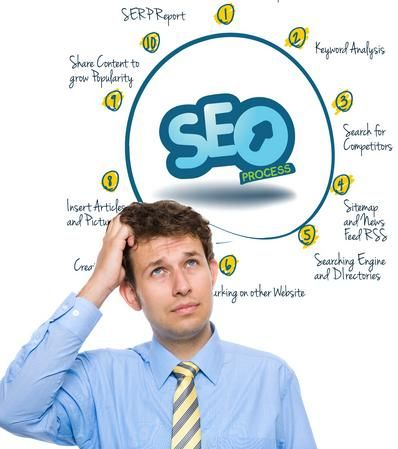 12 SEO tips to improve your website ranking in 2014