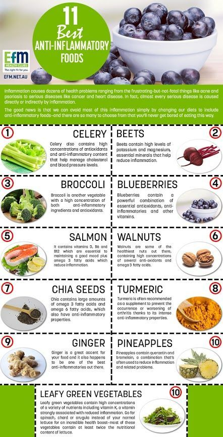 New Lifesaving Foods: The Anti-Inflammation Diet