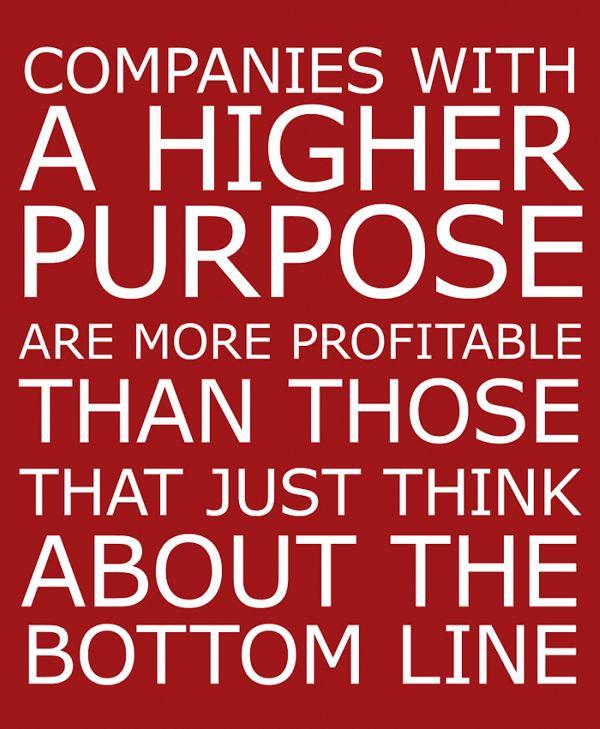 Motivational Quotes About Success: 50 Best Business Improvement, Change Management