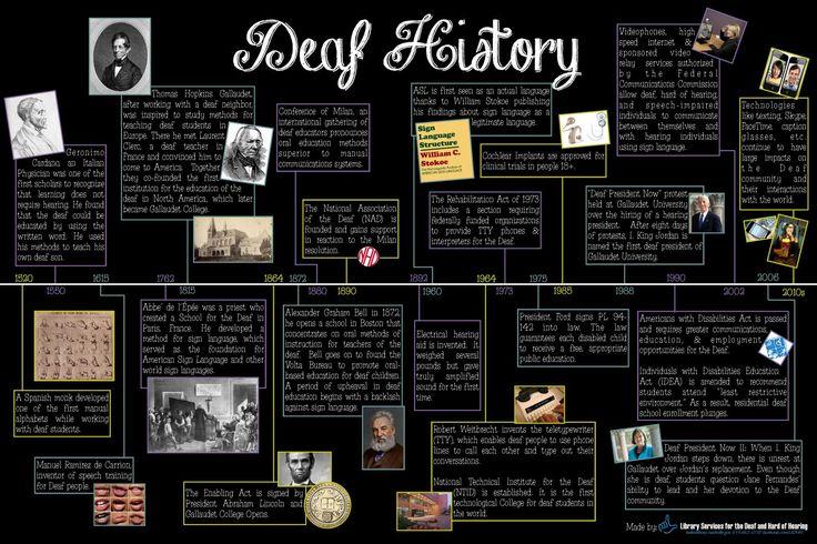 Deaf History Timeline 20x30.jpg (1600×1067)